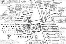 Scribing / Visualisation, notes visuelles, doodles...