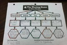 Comprehension Grades 4-12: Top-down webs / A flexible, foundational graphic organizer that can be used with all subjects - essential component of our Key Comprehension Routine: Grades 4-12