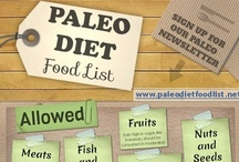 Food - Paleo / Primal / Low Carb / Atkins / Etc. / by Dawn Anastos