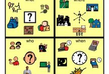Teach Love Wh-questions / Answering, asking, and ducation all strategies for understanding comprehension and solving the problem.