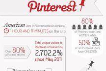 Pinterest Marketing / Hilfreiche Marketing Tips für Pinterest.