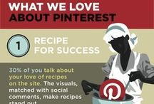 Pinterest: Infografika/Pinterest: Infographics / Ciekawe informacje na temat Pinterest i wykorzystania go w promowaniu biznesu. A wszystko w postaci przyjemnej infografiki.