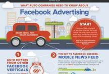 Facebook: Infografika/Facebook: Infographics / Infografika to bardzo przystępna forma zdobywania wiedzy. Tym razem wiedzy o bardzo ważnym medium społecznościowym, czyli Facebooku.