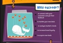 Twitter: Infografika/Twitter: Infographic / Przydatne informacje dotyczące jednego z bardzo przydatnych mediów społecznościowych do promowania własnego biznesu - Twitter. Informacje podane w postaci infografiki.