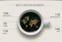 LinkedIn: Infografika/LinkedIn: Infographics / LinkedIn, czyli biznesowe medium społecznościowe. Warto się nim zainteresować, jeśli chcesz rozwinąć sieć współpracowników lub znaleźć pracę.