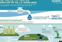 Water Infographs