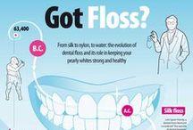 Dentistry Infographics