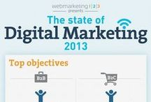 Marketing Digital  / Clipping sobre marketing digital.