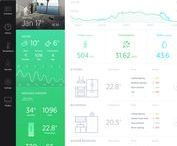 Energy Dashboard / Your car has a dashboard, why not your home ? Energy display, tableau de bord de l'habitat