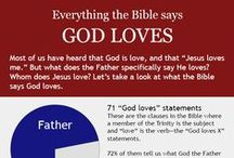 Bible infographics / by .BIBLE TLD Registry