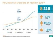Health Spending in Canada / How much do we spend? Where does the money go? Who pays? CIHI's reports are the most complete source of information on how health care dollars are spent in Canada.