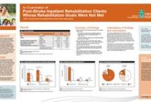 National Rehabilitation Reporting System / An examination of post-stroke inpatient rehabilitation clients whose rehabilitation goals were not met.   A CIHI poster that was presented at the Canadian Stroke Congress held on September 17-19, 2015, Toronto, Canada