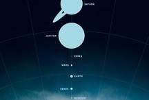Infographics & Tutorials / by William Hara