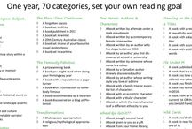 2017 Reading Challenge: Big Plans / Possible books for the 2017 Reading Challenge. Pin books you're thinking of reading or that others might be interested in.