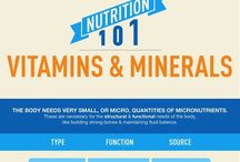 Notes on Nutrition