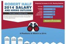 Job Outook / To provide job search statistics. / by Fontbonne Career Services