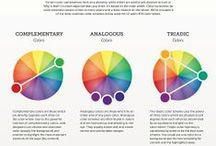 Color theory and painting / Basic and advanced color theory and oil painting