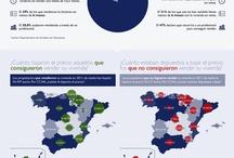 Inmobiliaria / Información del sector inmobiliario