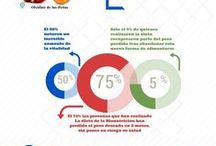 Infografías Bionutricionales / Las mejores infografías bionutricionales para elaborar tu dieta