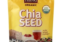 Things to do with Chia Seeds