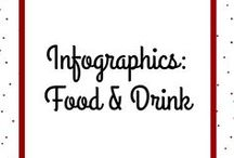 Infographics: Food & Drink / Fun food & drink infographics from around the world collected by eat-the-world! || www.eat-the-world.com | #EatTheWorld #EatTheWorldTour #FoodTour #Germany #Deutschland #Culture #History #Travel