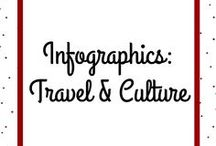 Infographics: Travel & Culture / Fun travel & culture-related infographics from around the world collected by eat-the-world! || www.eat-the-world.com | #EatTheWorld #EatTheWorldTour #FoodTour #Germany #Deutschland #Culture #History #Travel