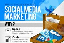 Online Marketing & Social Media / #Infographic: #SocialMedia and #Online #Marketing: #Facebook, #Pinterest, #Twitter, #YouTube, #Google+, #Instagram, #Blogging, #SEO, #Email, #LinkedIn, #SMM, Social Media Tools ...  / by Chris H.