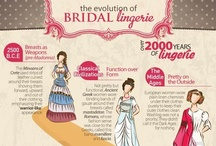 Lingerie Facts