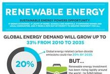 Infographics: Renewable Energy and Cleantech / Visuals and facts about renewable energy sources and the world of cleantech business