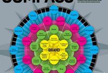 Digital marketing & transformation / Digital, online, social media, content, video marketing etc.