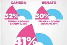 POLITICS / Italian Democratic Party / Partito Democratico
