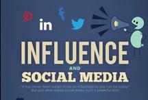 REPIN / Social media