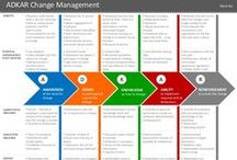 Change Management Consultants / Inspiration on Change Management. How to help people and businesses change in small and large scale business transformations.