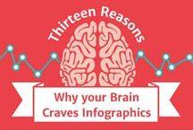 Marketing - Infografías