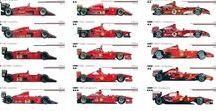 Formula One / Auto da corsa