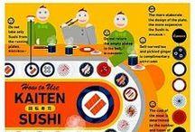 インフォグラフィック/infographics / 食べ物の豆知識をまとめた楽しいインフォグラフィックを集めました。