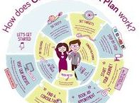 Cambridge Weight Plan / Learn more about Cambridge Weight Plan.