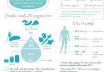 Infographics / Interesting infographics on health, diet and drinking water  Ciekawe infografiki na temat zdrowego odżywiania, diety oraz profilaktyki picia wody.