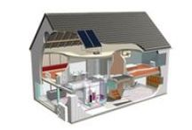 60/61/62-HVAC/W-install. / 60-verwarmingsinstall. 61-ventilatie/luchtbehandeling 62-koelinstall.