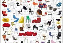 Designers Iconiques