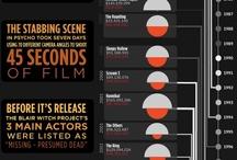 Cinema infographics