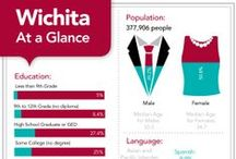 Infographics / Information about Friends University and the Wichita, Kansas community. Learn more about Friends University at friends.edu. / by Friends University