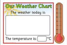 Weather boards / Διάφορες ιδέες για πίνακες καταγραφής καιρού , θερμοκρασίας κ.ά