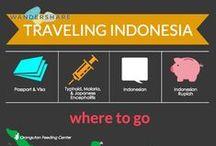 BALI / BALI, INDONESIA