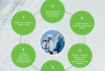 Infografiky / Infografiky outdoorových aktivit, rady, tipy z HUDY blogu