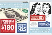 Social media. Stats / Xifres al voltant de les xarxes socials.
