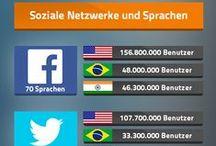 Infografiken Sprachen & Übersetzungen / Unsere Infografiken zu den Themen Sprachen und Übersetzungen