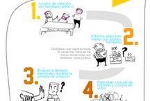 Infografías / Infografías que inspiran y sirven de ejemplo para aplicar en otras situaciones de aprendizaje.