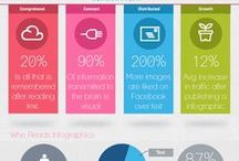 Infographic Inspiration / Awesome infographics from across the web