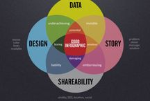 d a t a v I s u a l / Data, Design, Information, Graphics. Ways of explaining information which make the subject accessible. Good infographics are an art form! / by Simon Carter